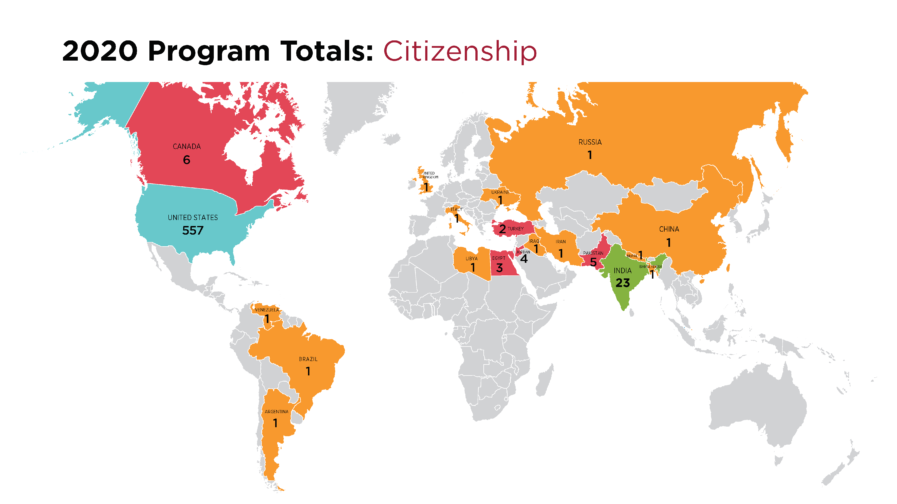 Infographic shows a map of where our current 2020 residents hold citizenship. Argentina 1 , Bangladesh 1, Brazil 1, Canada 6, China 1, Egypt 3, India 23, Iran, Islamic Republic Of 1, Iraq 1, Italy 1, Jordan 4, Libyan Arab Jamahiriya 1, Nepal 1, Pakistan 5, Russian Federation 1, Turkey 2, Ukraine 1, United Kingdom 1, United States 557, and Venezuela 1